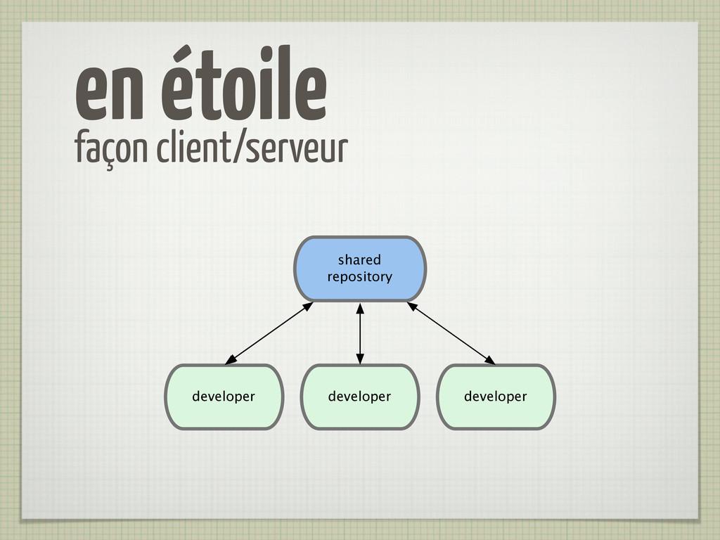 en étoile façon client/serveur developer develo...