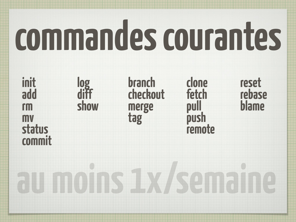 commandes courantes init add rm mv status commi...
