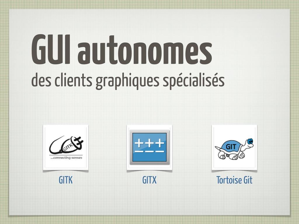 GUI autonomes des clients graphiques spécialisé...