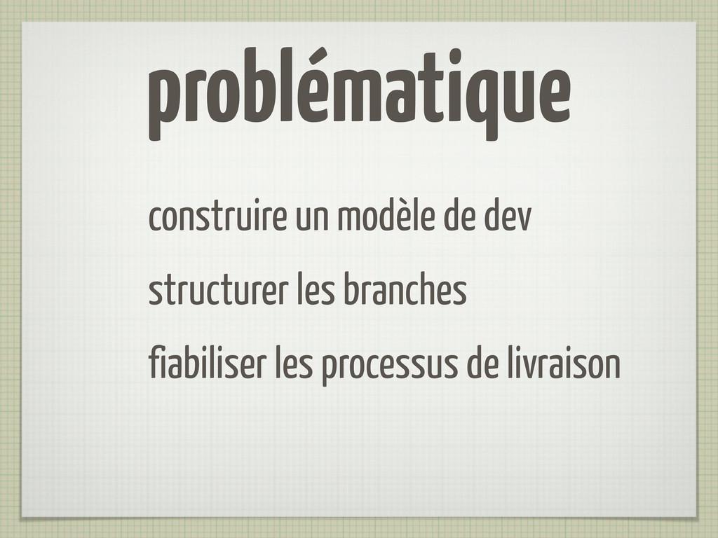 problématique construire un modèle de dev struc...