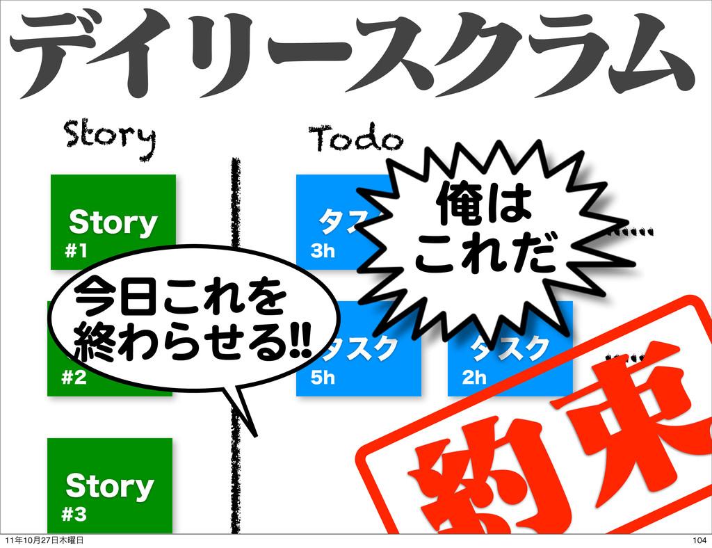 σ ΠϦʔ εΫϥϜ Story Todo λεΫ I λεΫ I λεΫ I λεΫ ...