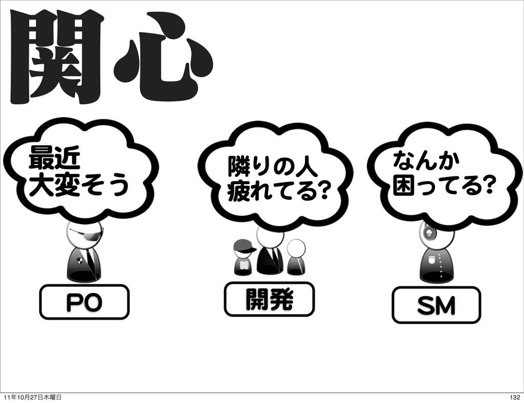 ؔ৺ PPOO 開発 SSMM 最近 大変そう 隣りの人 疲れてる?? なんか 困ってる?? ...