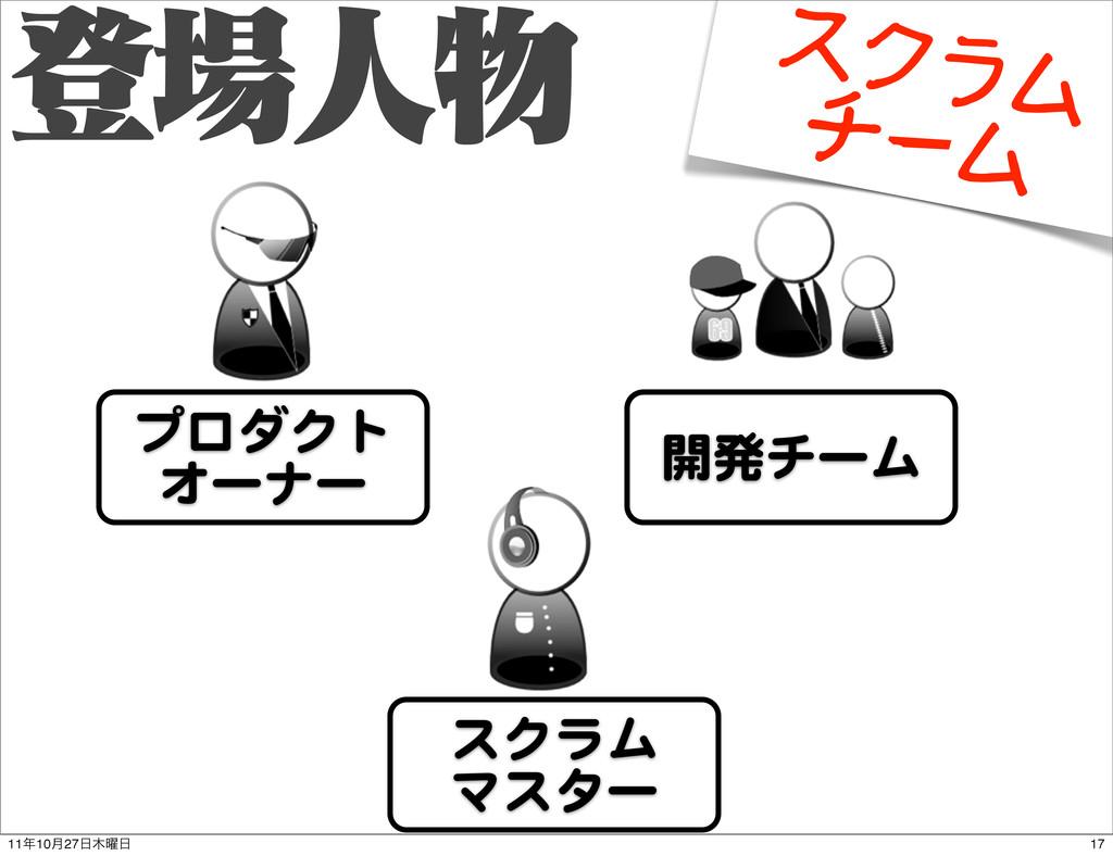 ొਓ プロダクト オーナー 開発チーム スクラム マスター スクラム チーム 17 11...