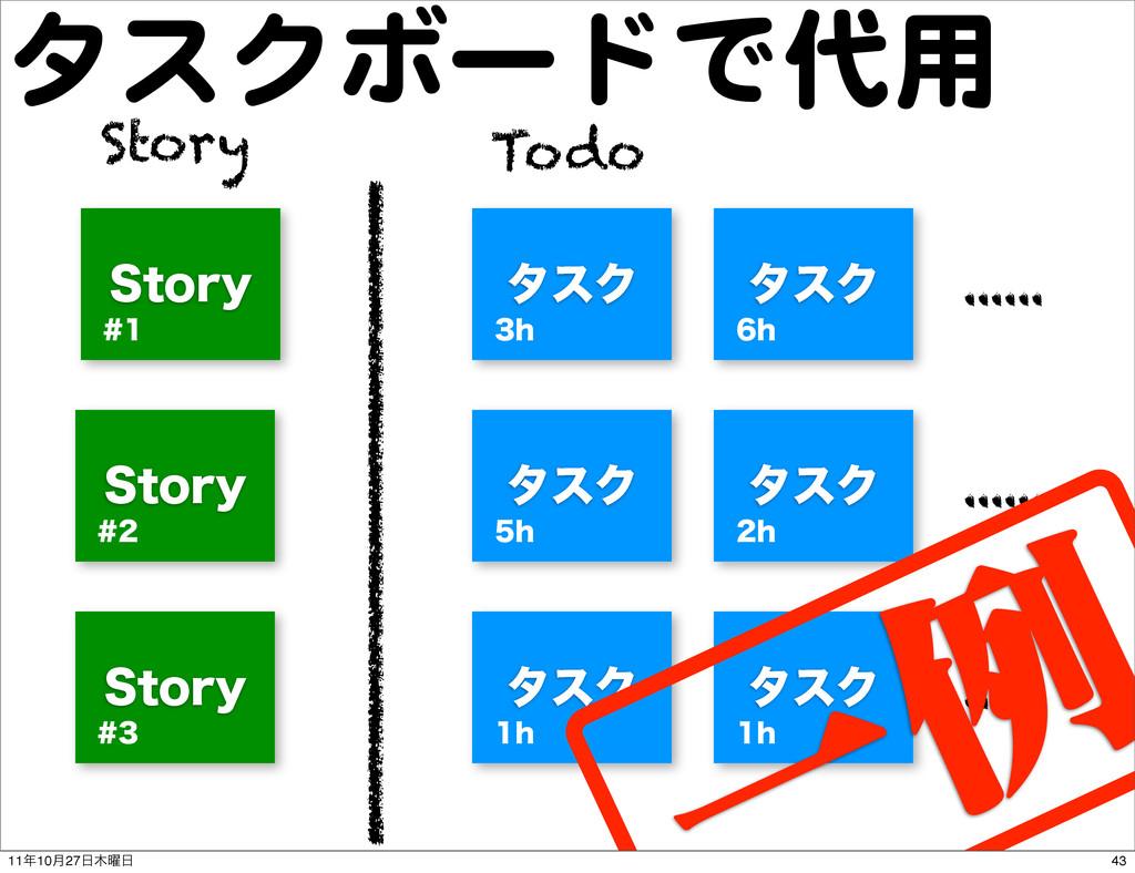 タスクボードで代用 Story Todo λεΫ I λεΫ I λεΫ I λεΫ ...