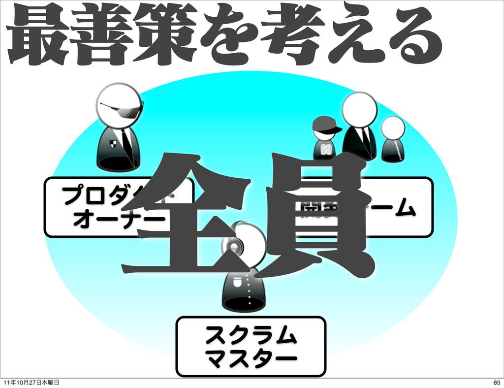࠷ળࡦΛߟ͑Δ プロダクト オーナー 開発チーム スクラム マスター શһ 69 1110݄...