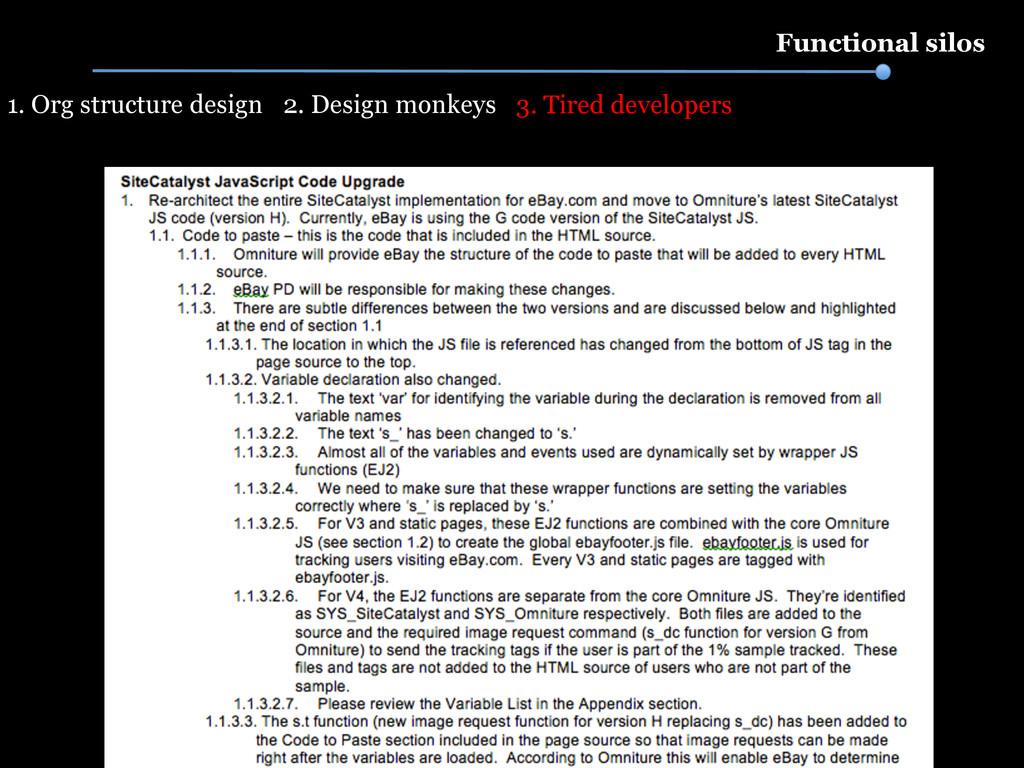Functional silos 2. Design monkeys 1. Org struc...