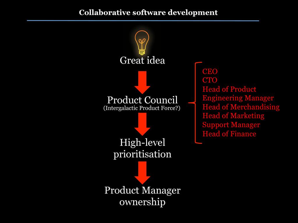 Collaborative software development Great idea P...