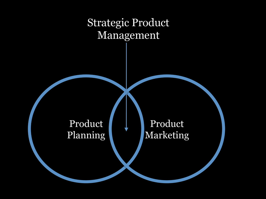 Product Planning Product Marketing Strategic Pr...