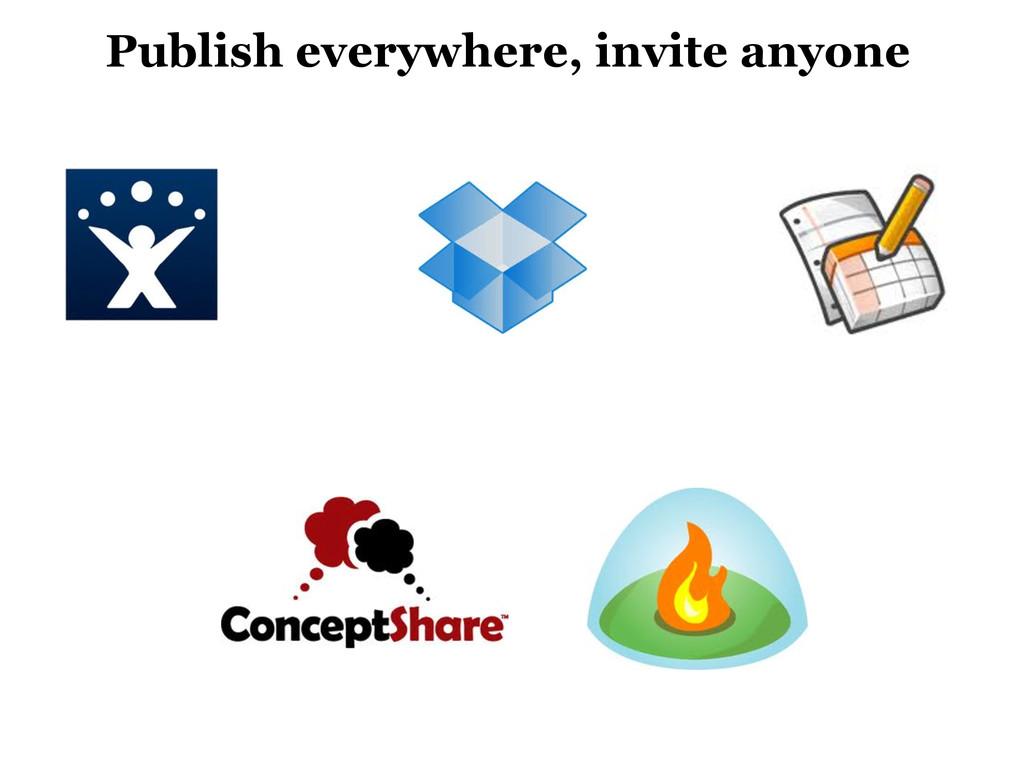 Publish everywhere, invite anyone