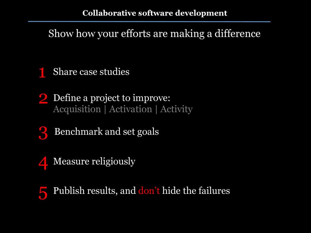 Collaborative software development Share case s...