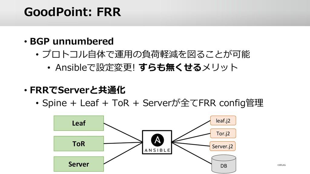 GoodPoint: FRR • BGP unnumbered • プロトコル⾃体で運⽤の負荷...