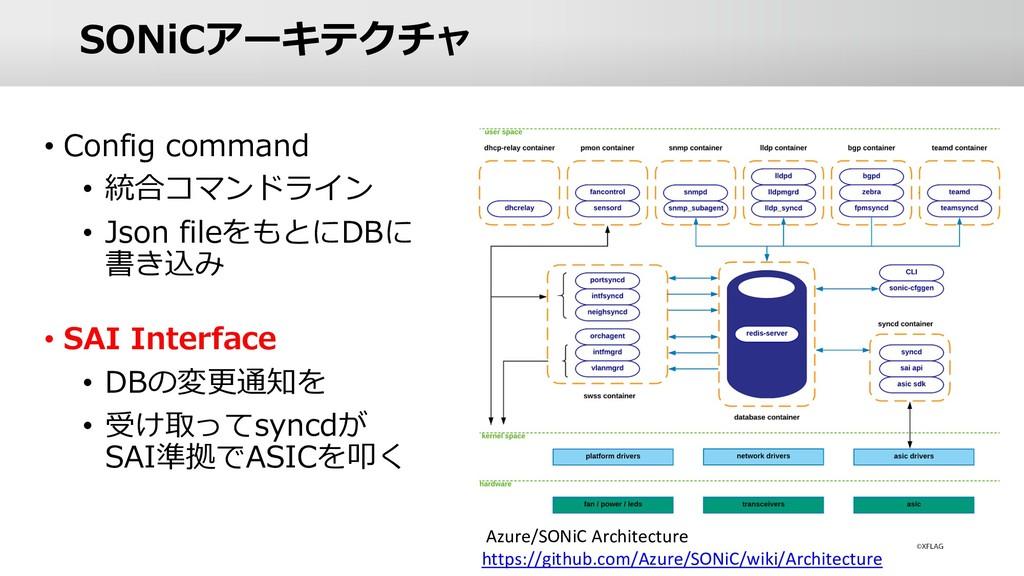 SONiCアーキテクチャ • Config command • 統合コマンドライン • Jso...