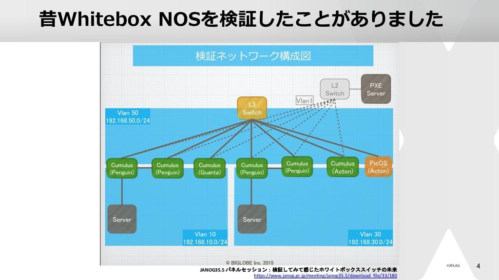 昔Whitebox NOSを検証したことがありました 4 JANOG35.5 パネルセッション...