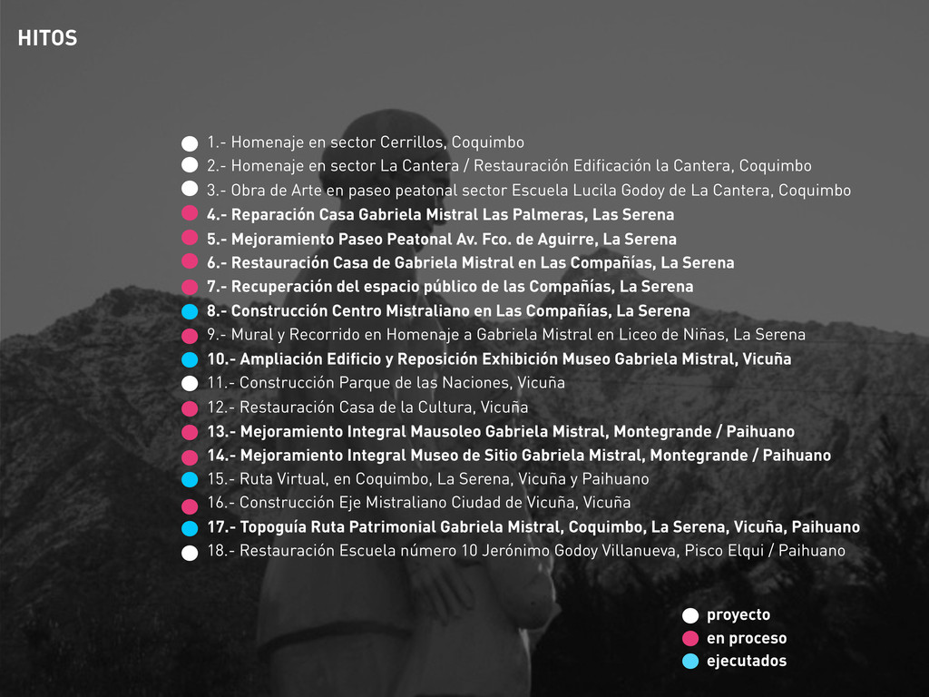 1.- Homenaje en sector Cerrillos, Coquimbo 2.- ...