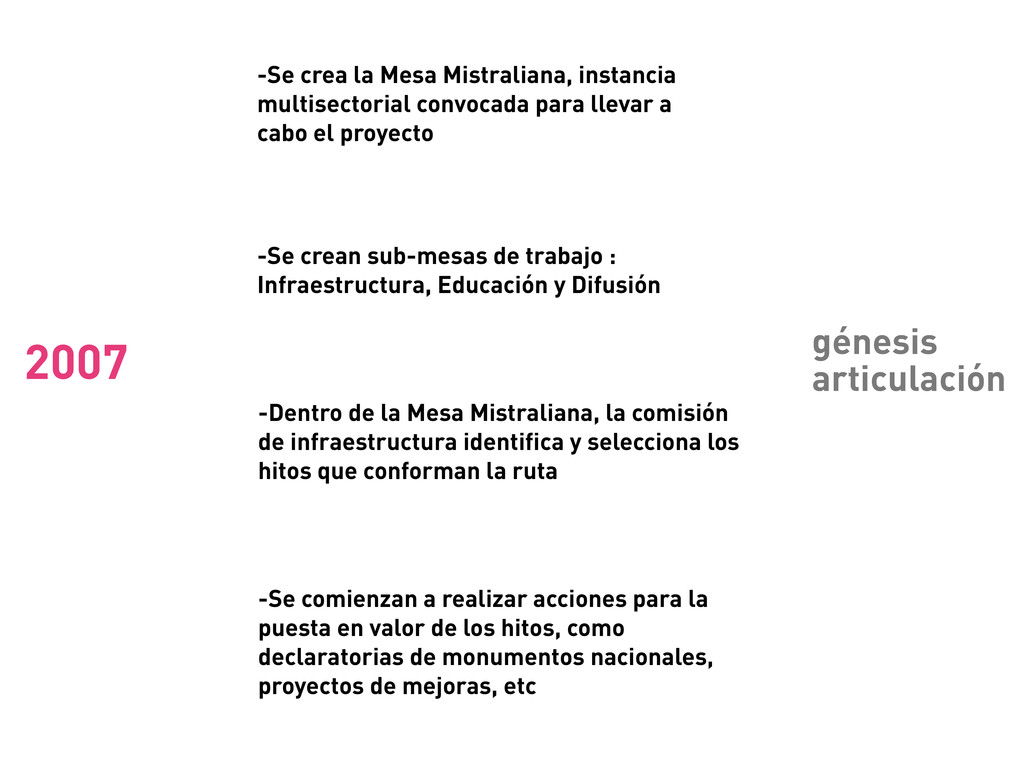 2007 génesis -Se crea la Mesa Mistraliana, inst...