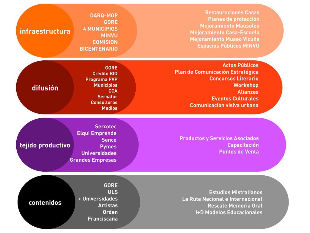 Restauraciones Casas Planes de protección Mejor...