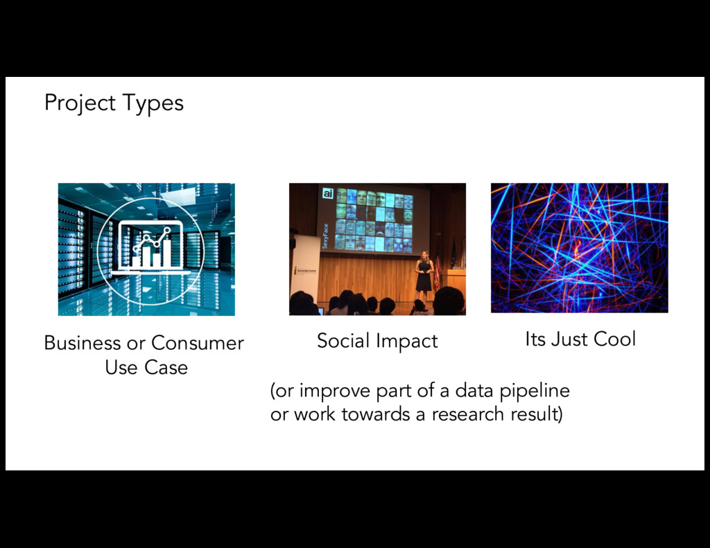 Project Types Business or Consumer Use Case Soc...