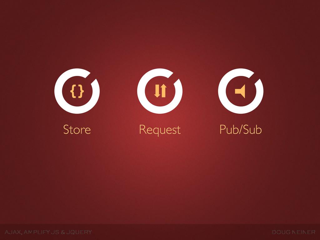 AJAX, AMPLIFY JS & JQUERY DOUG NEINER Store Req...