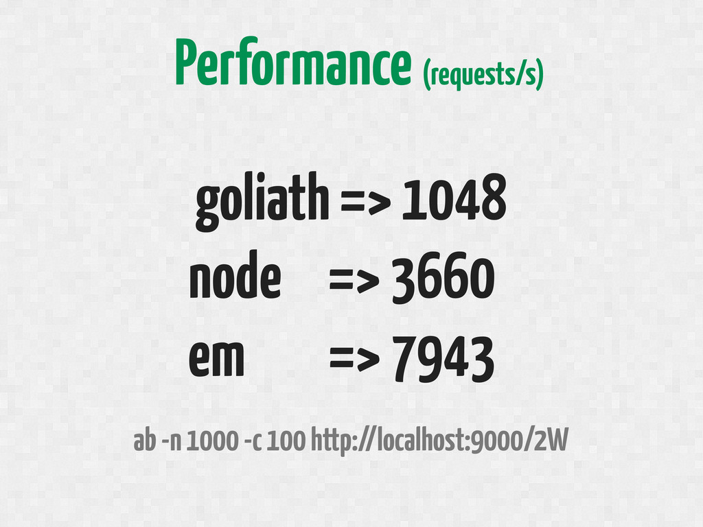 goliath => 1048 node => 3660 em => 7943 Perform...