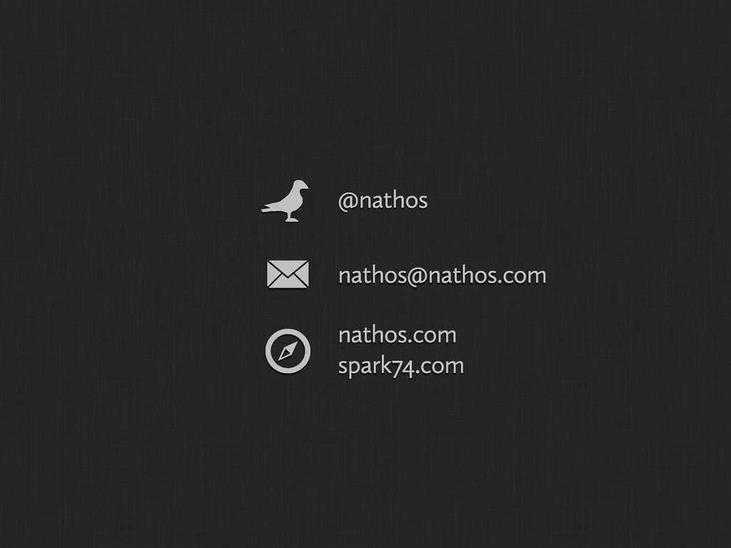 N@nathos mnathos@nathos.com ønathos.com spark74...