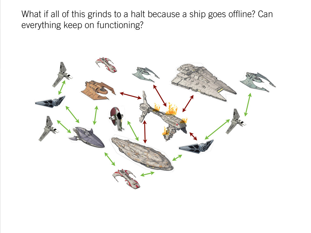 What if all of this grinds to a halt because a ...