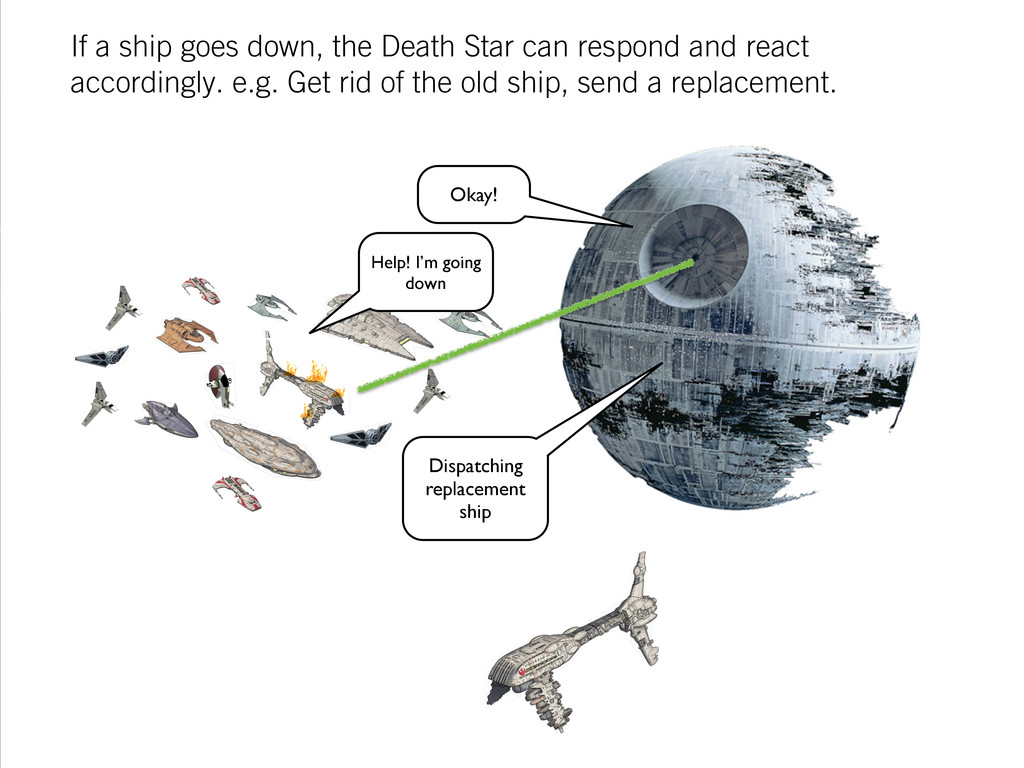 If a ship goes down, the Death Star can respond...