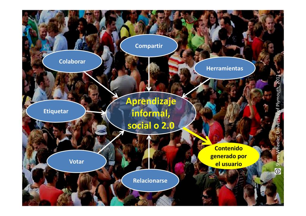 Aprendizaje informal, social o 2.0 Herramientas...