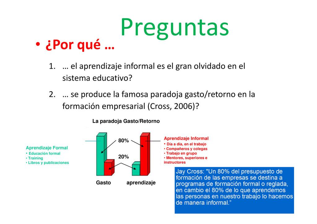 Preguntas Gasto aprendizaje La paradoja Gasto/R...