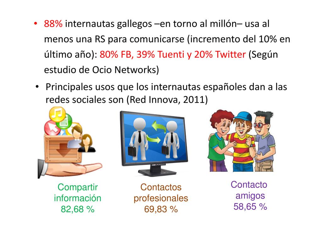 • Principales usos que los internautas españole...