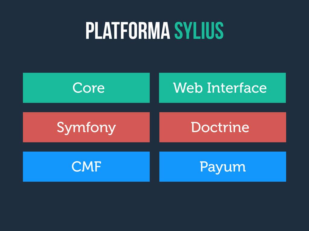 platforma Sylius Core Web Interface Symfony Doc...
