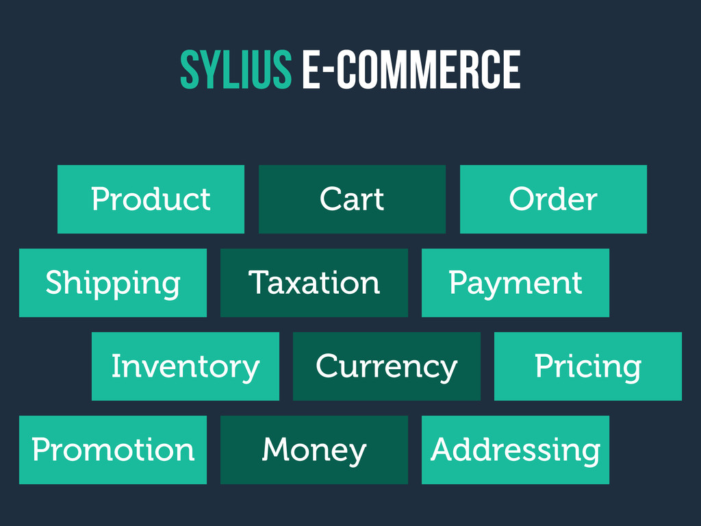 sylius e-Commerce Product Cart Order Shipping T...