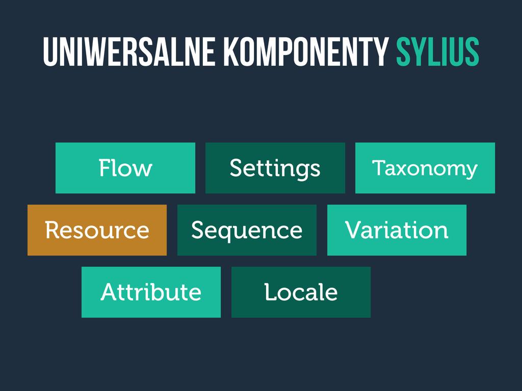 Uniwersalne komponenty sylius Flow Settings Tax...