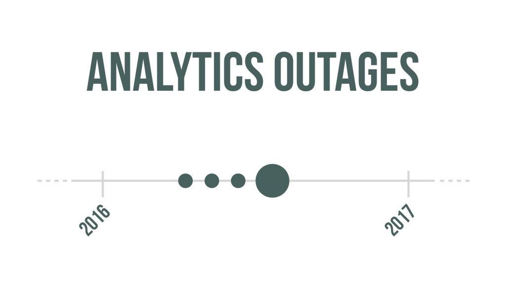 ANALYTICS OUTAGES 2016 2017