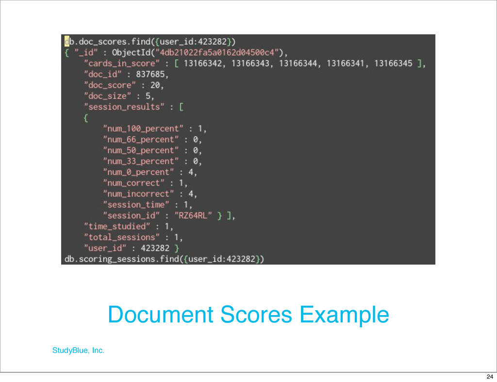 StudyBlue, Inc. Document Scores Example 24