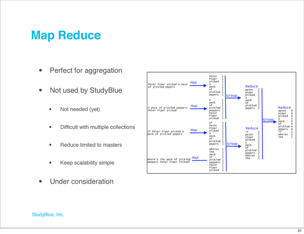 StudyBlue, Inc. Map Reduce • Perfect for aggreg...