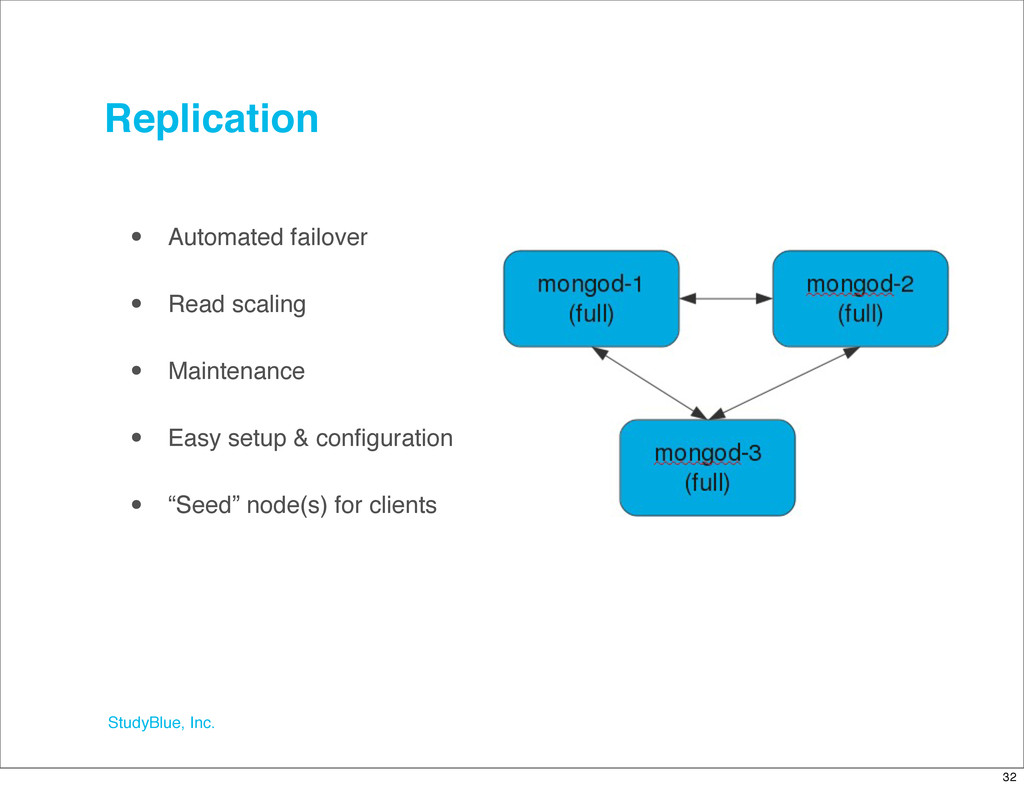 StudyBlue, Inc. Replication • Automated failove...