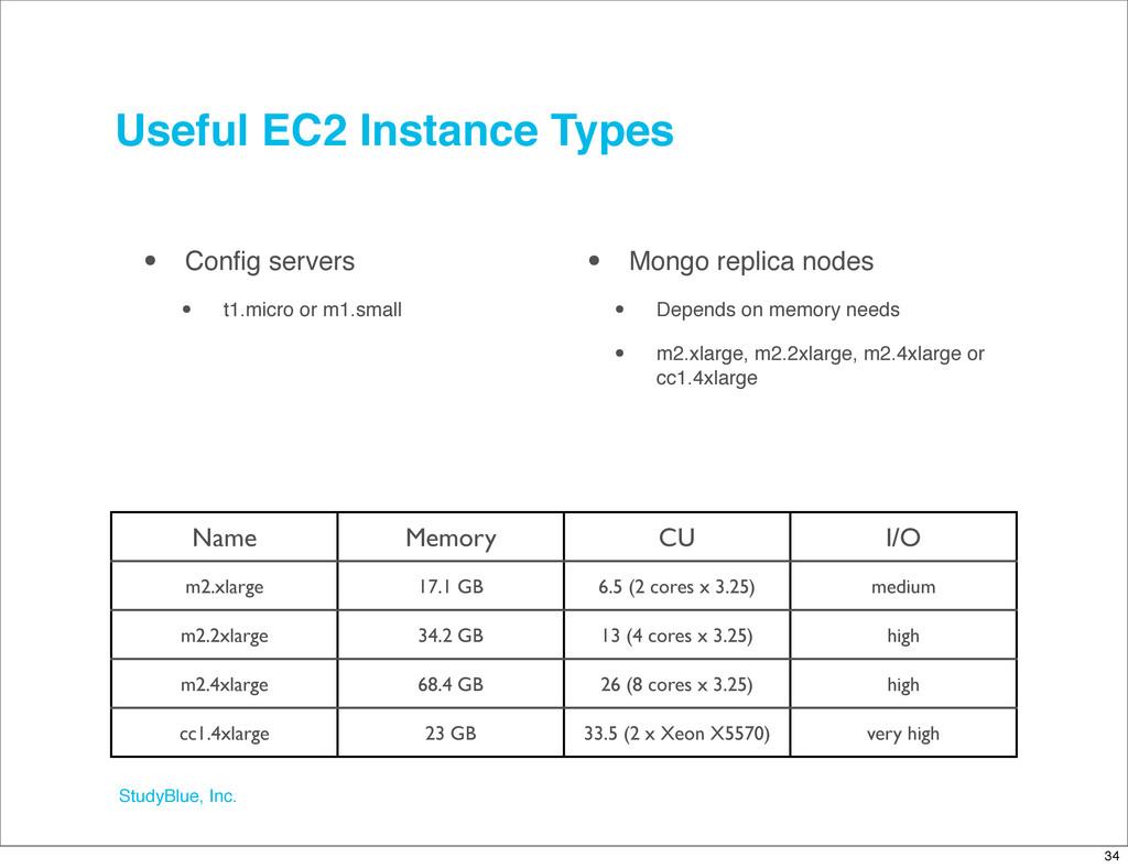 StudyBlue, Inc. Useful EC2 Instance Types • Con...