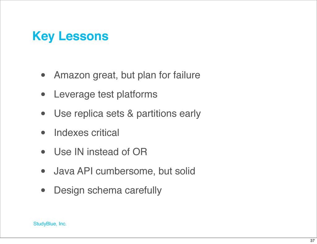 StudyBlue, Inc. • Amazon great, but plan for fa...