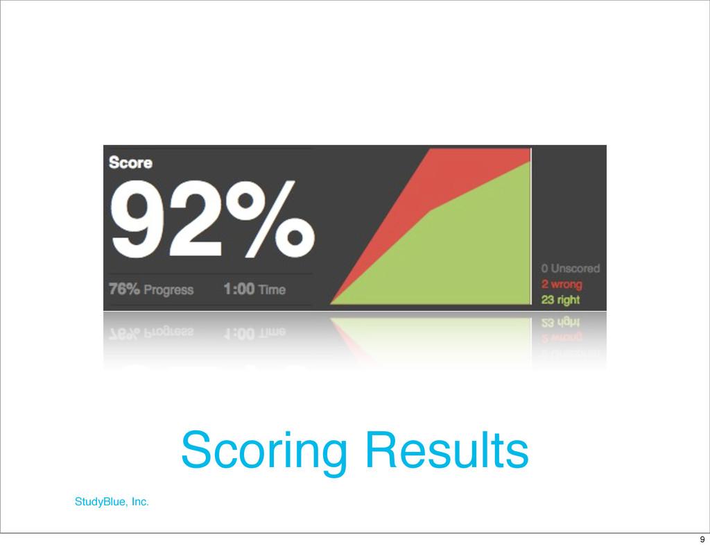 StudyBlue, Inc. Scoring Results 9