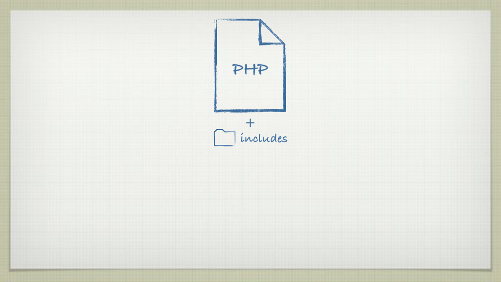 PHP + includes