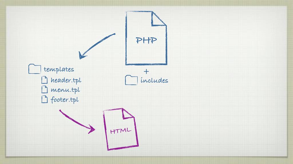PHP header.tpl menu.tpl footer.tpl templates + ...