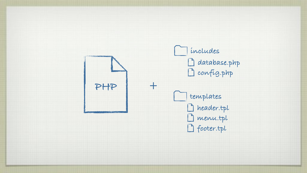 PHP + header.tpl menu.tpl footer.tpl templates ...