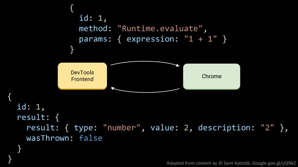 Headless API Embedding app Chrome DevTools Fron...
