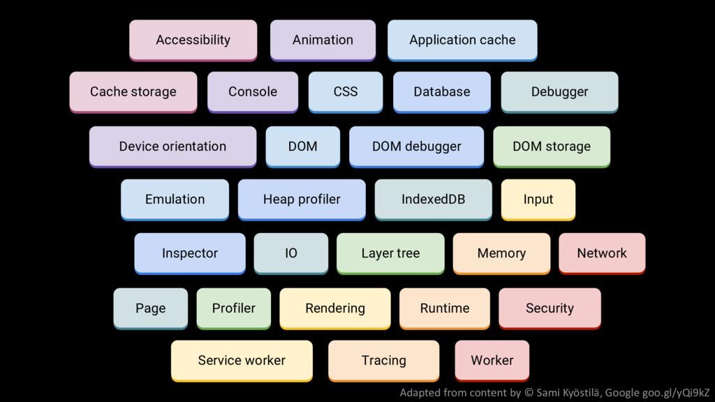Accessibility Console Device orientation Emulat...