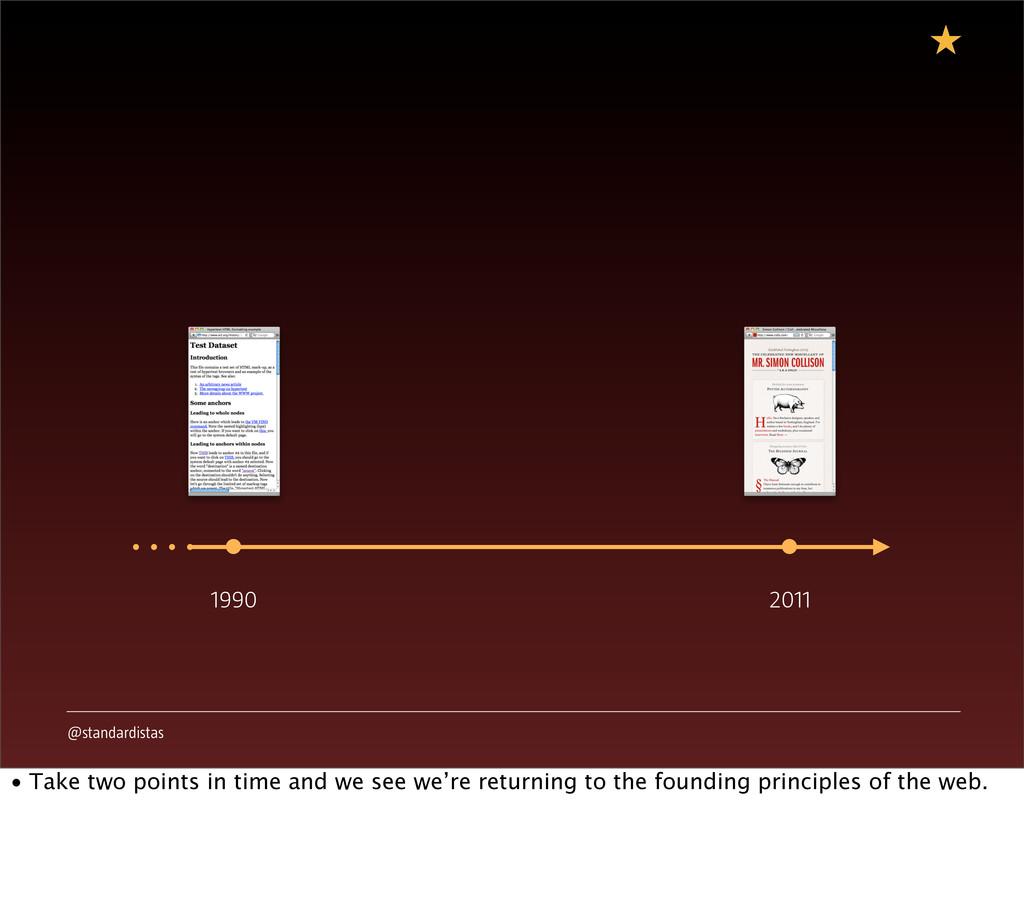@standardistas 1990 2011 • Take two points in t...