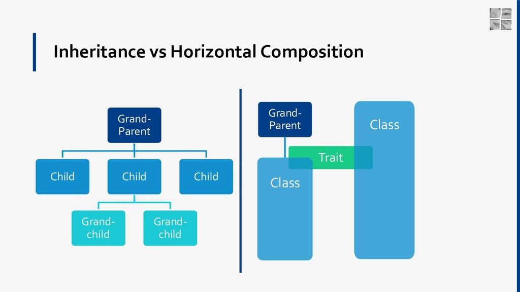 Trait Inheritance vs Horizontal Composition Gra...