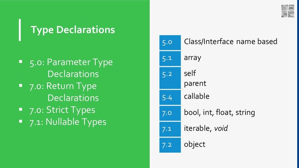 Type Declarations  5.0: Parameter Type Declara...