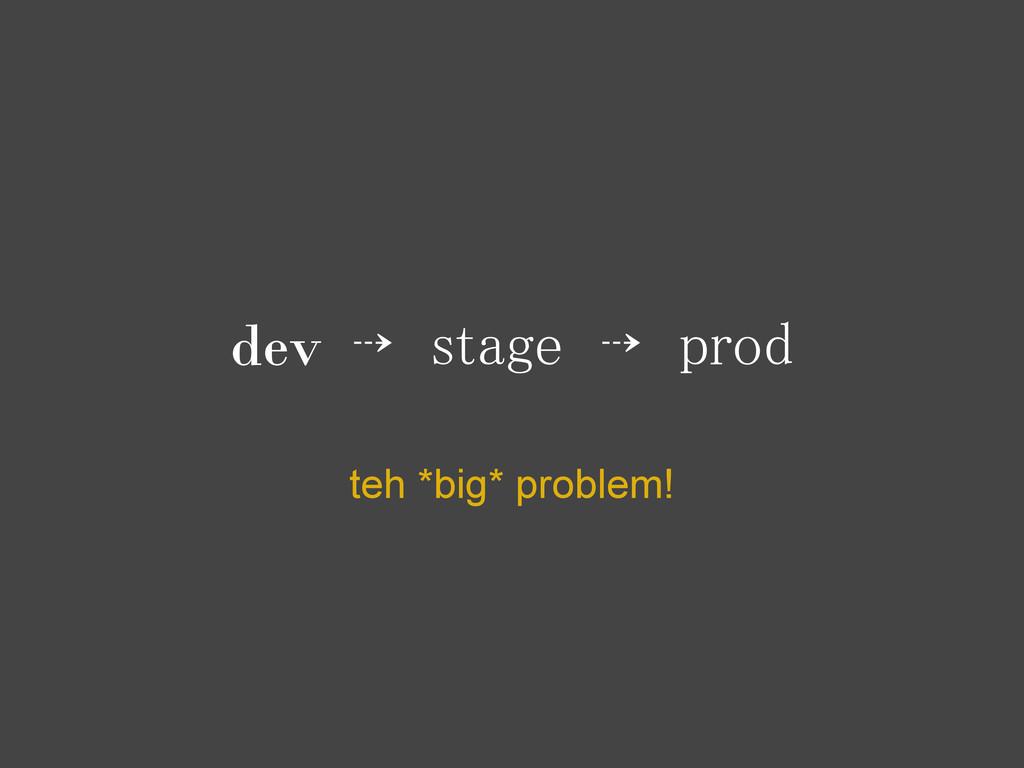 dev ⇢ stage ⇢ prod teh *big* problem!