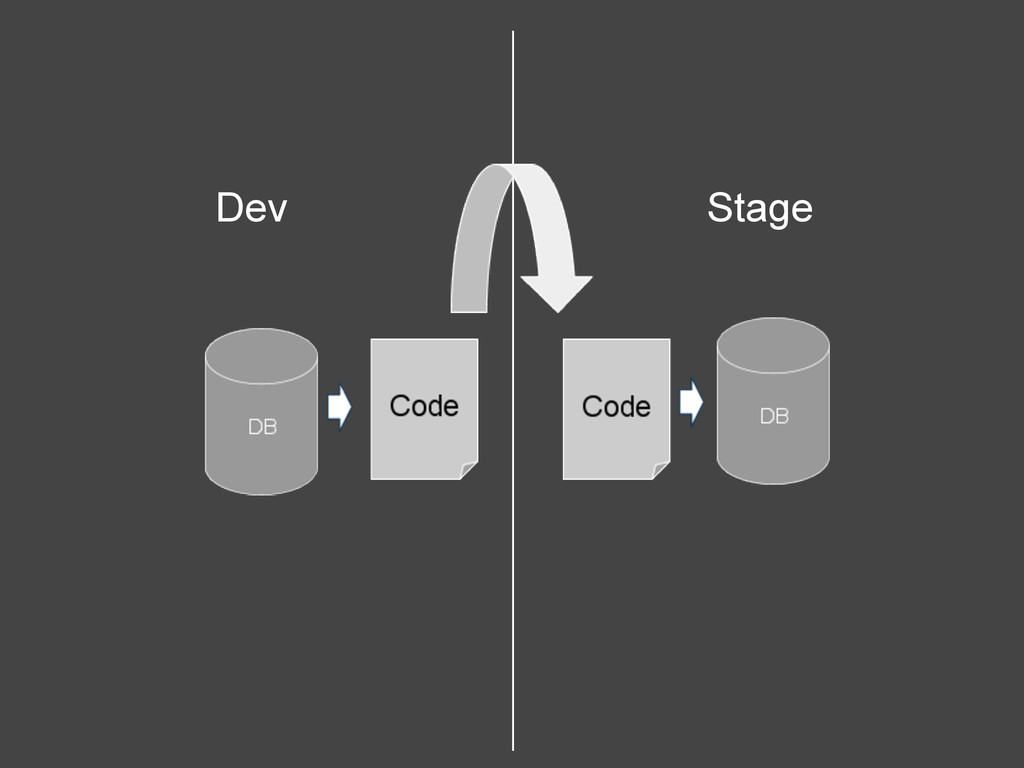Dev Stage