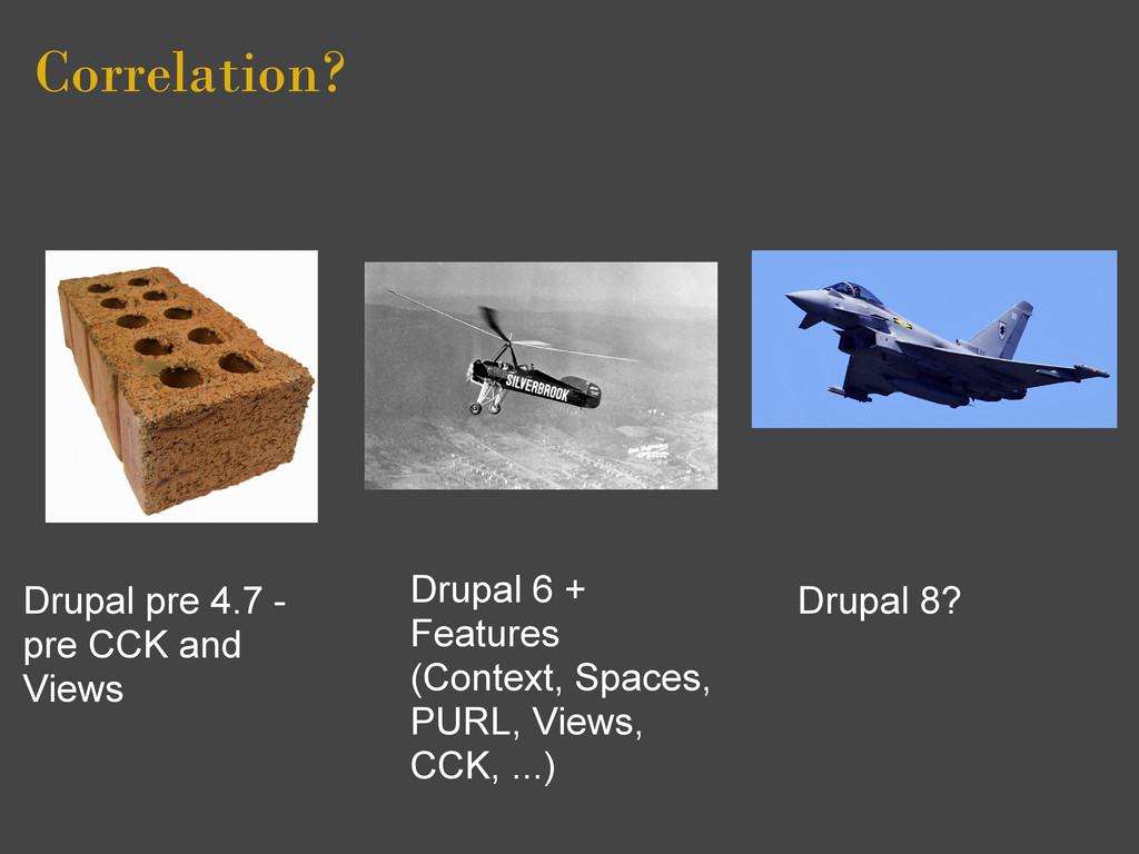 Correlation? Drupal pre 4.7 - pre CCK and Views...